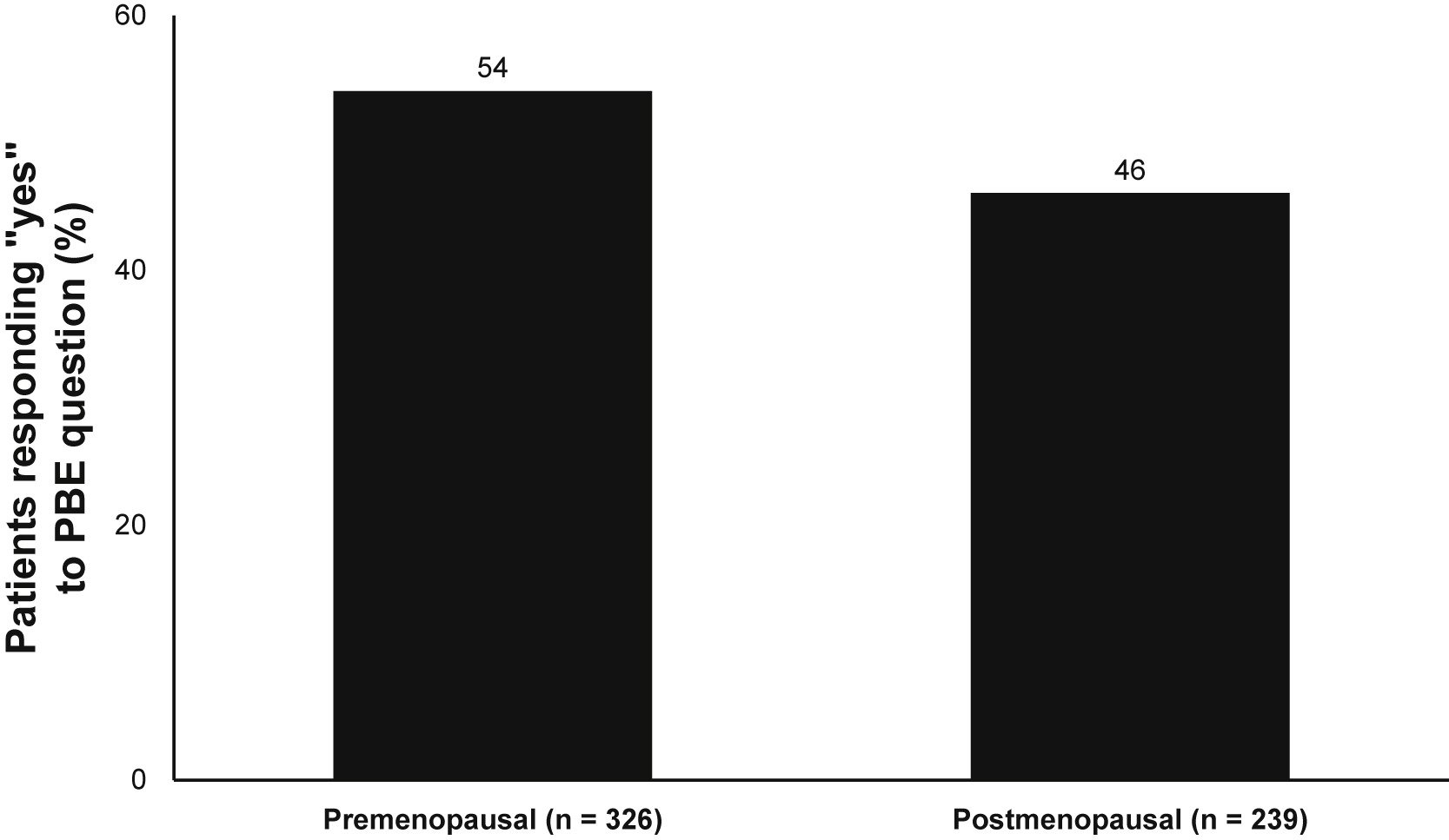 an analysis of the sexual disorders In 1959, chromosomal analysis of two human disorders, turner syndrome and klinefelter syndrome, demonstrated for the first time that genetic factors on the y chromosomes of mammals are important determinants in male sex.